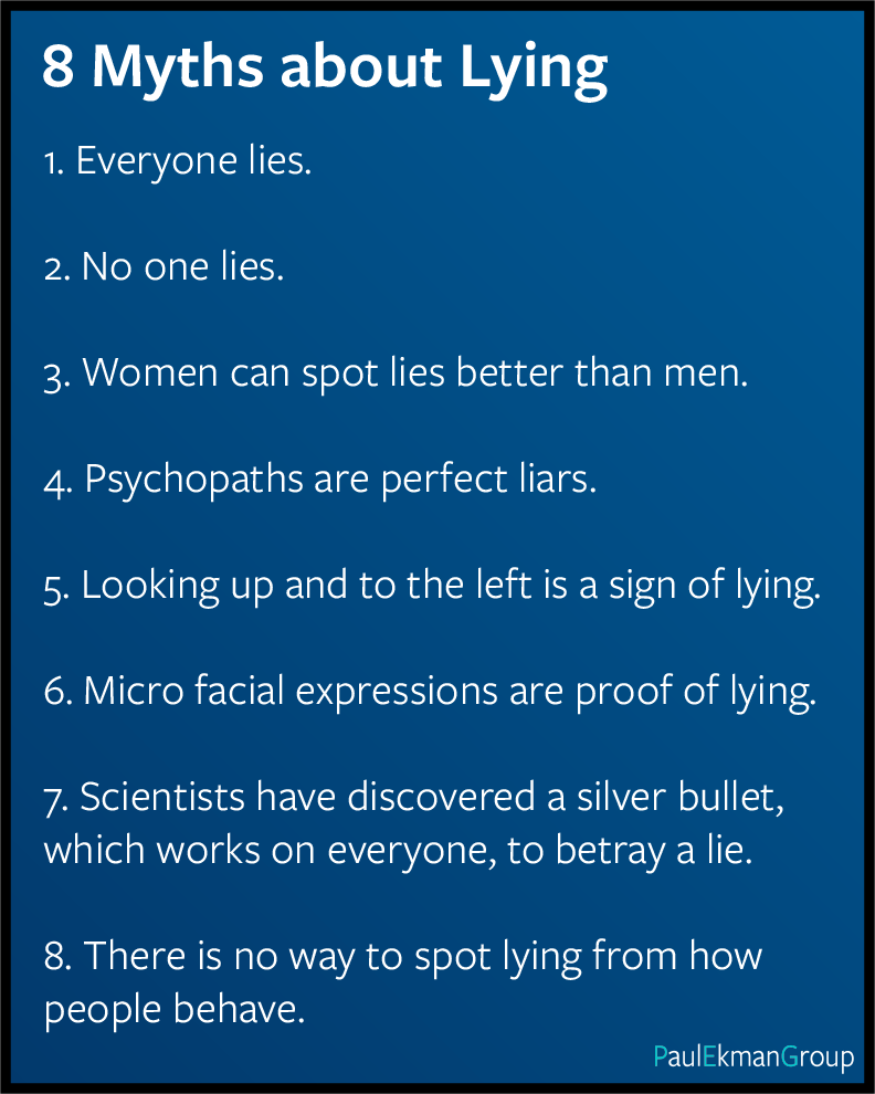 "<h1 class=""blog"">8 Myths about Lying</h1>"